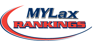 Logo for LAX Rankings